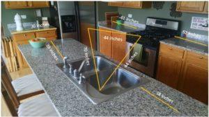My kitchen's work triangle.